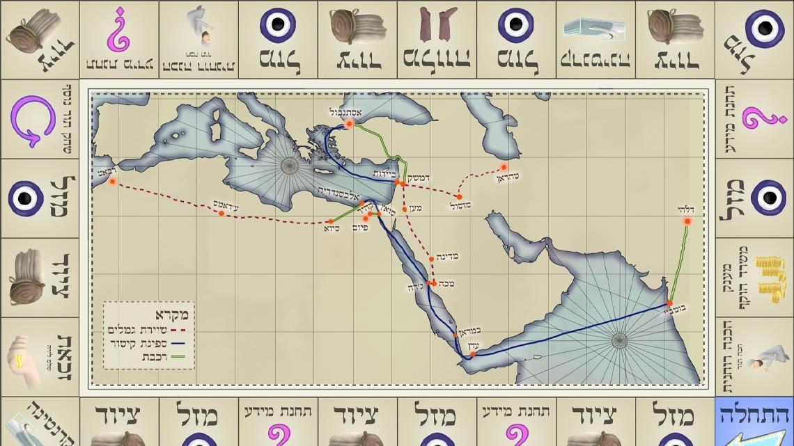 פרויקט היסטוריה אזורית של הרפואה במזרח התיכון